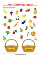 Learning Chart School Poster - Fruits and Vegetables