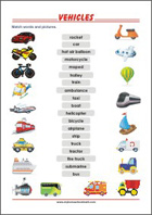 Learning Chart School Poster - Transportation