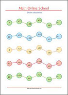 Addition up to 100 Chain Calculation - Math Worksheets 2nd Grade