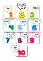 Learning Numbers Anchor Chart