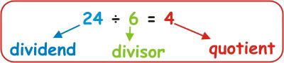 Division Dividend Divisor Quotient - Math 2nd Grade